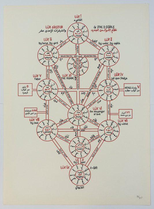 """כרם נאטור, מתוך """"הסדרה האדומה"""" (2020), הדפס-רשת, גובה 76 ס""""מ, רוחב 56 ס""""מ"""